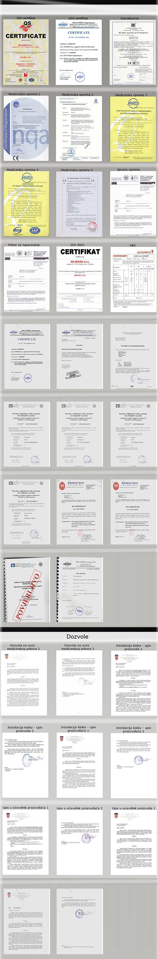 Certifikati i dozvole